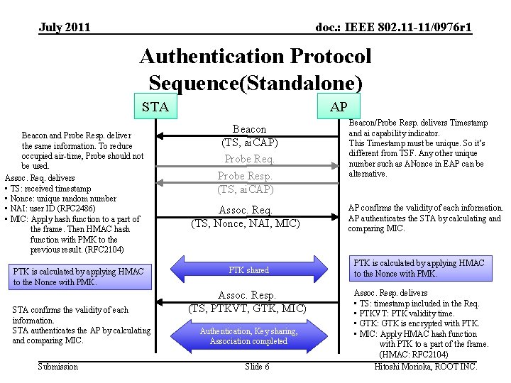 July 2011 doc. : IEEE 802. 11 -11/0976 r 1 Authentication Protocol Sequence(Standalone) STA