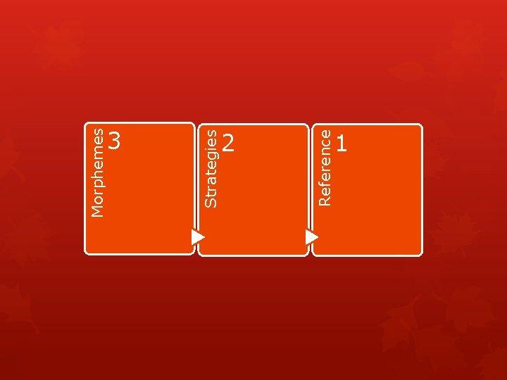 Morphemes Strategies 3 Reference 2 1