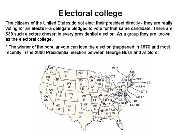 Electoral college The citizens of the United States do not elect their president directly