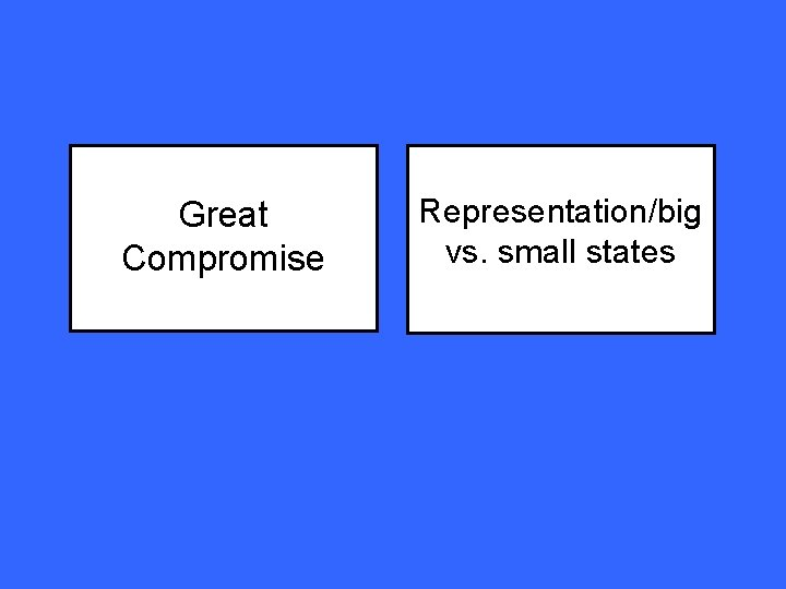 Great Compromise Representation/big vs. small states