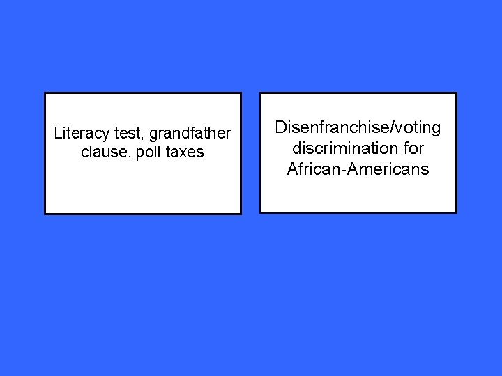 Literacy test, grandfather clause, poll taxes Disenfranchise/voting discrimination for African-Americans