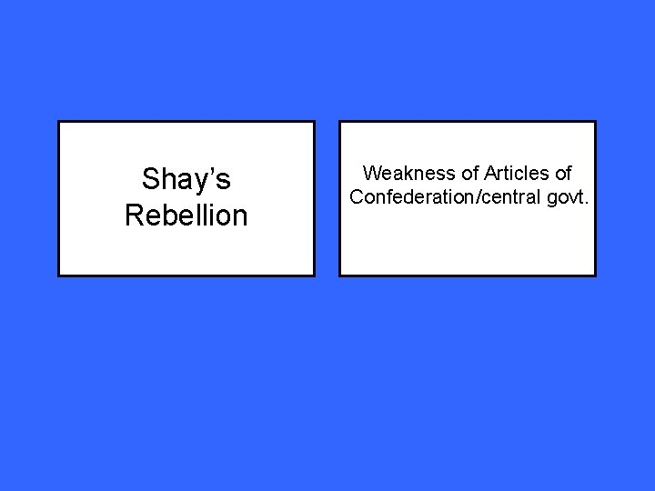 Shay's Rebellion Weakness of Articles of Confederation/central govt.