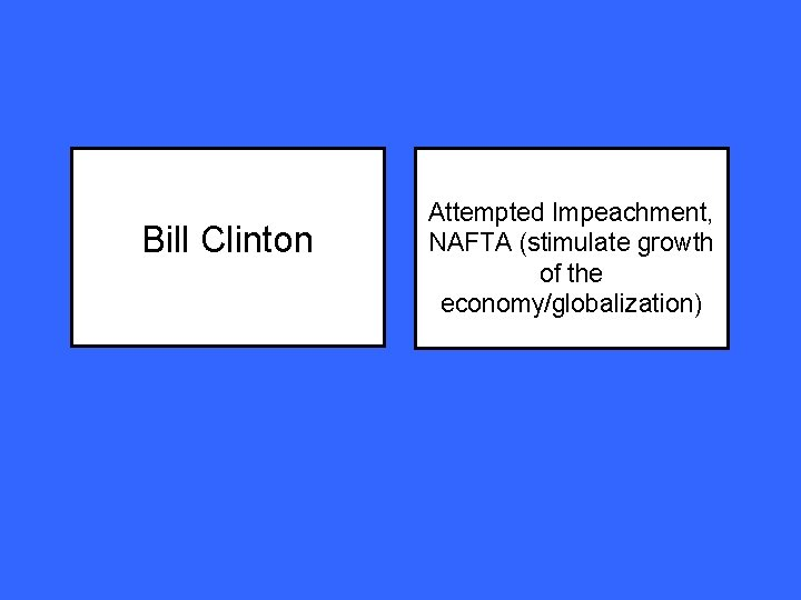 Bill Clinton Attempted Impeachment, NAFTA (stimulate growth of the economy/globalization)