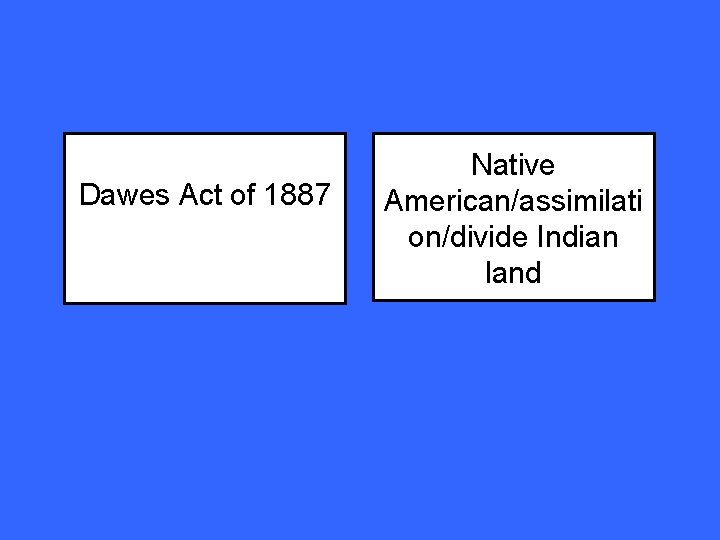 Dawes Act of 1887 Native American/assimilati on/divide Indian land