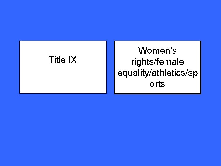 Title IX Women's rights/female equality/athletics/sp orts