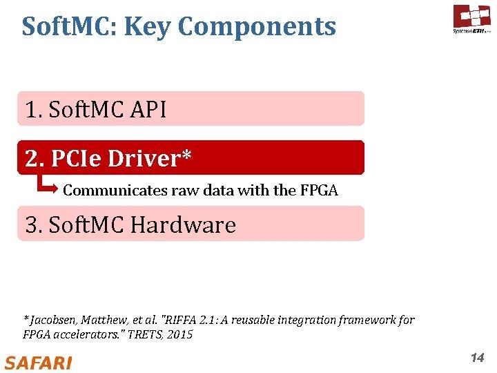 Soft. MC: Key Components 1. Soft. MC API 2. PCIe Driver* Communicates raw data