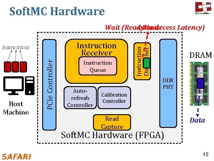 Soft. MC Hardware Instruction Receiver Host Machine PCIe Controller Instructions Instruction Queue Autorefresh Controller