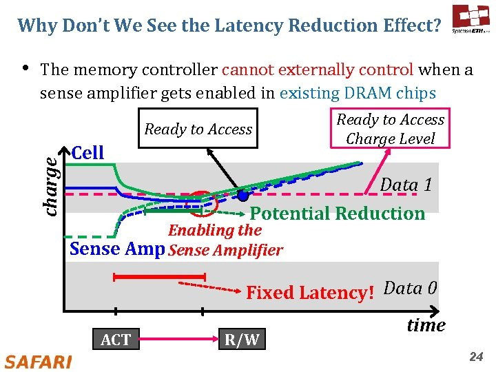 Why Don't We See the Latency Reduction Effect? • The memory controller cannot externally