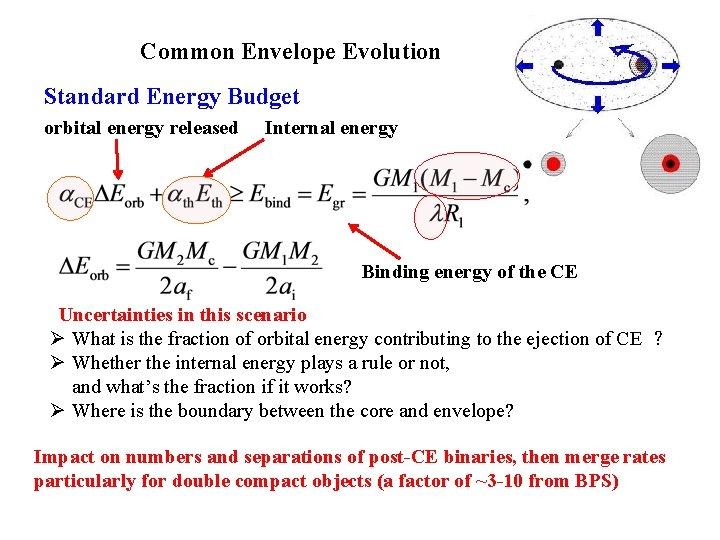 Common Envelope Evolution Standard Energy Budget orbital energy released Internal energy 抛射 Binding energy