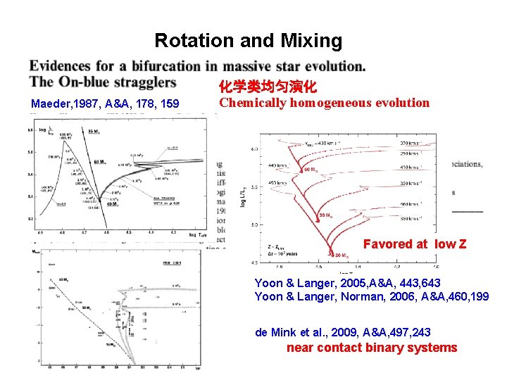Rotation and Mixing Maeder, 1987, A&A, 178, 159 化学类均匀演化 Chemically homogeneous evolution Favored at