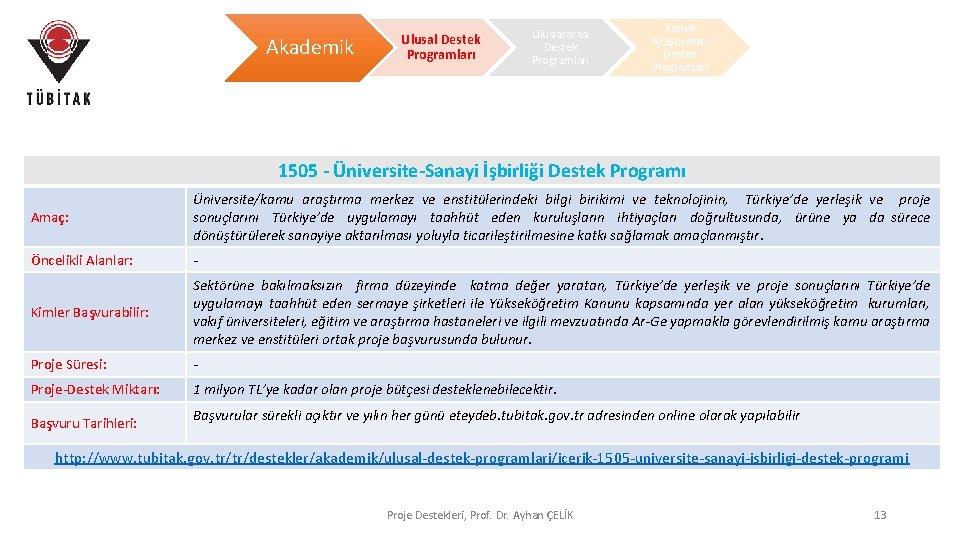 Akademik Ulusal Destek Programları Uluslararası Destek Programları Konuk Araştırmacı Destek Programları 1505 - Üniversite-Sanayi