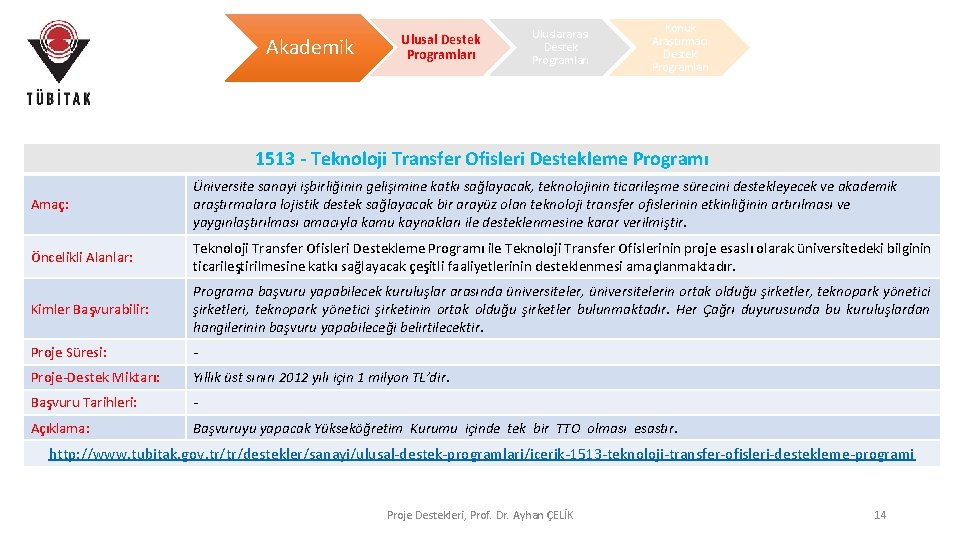 Akademik Ulusal Destek Programları Uluslararası Destek Programları Konuk Araştırmacı Destek Programları 1513 - Teknoloji