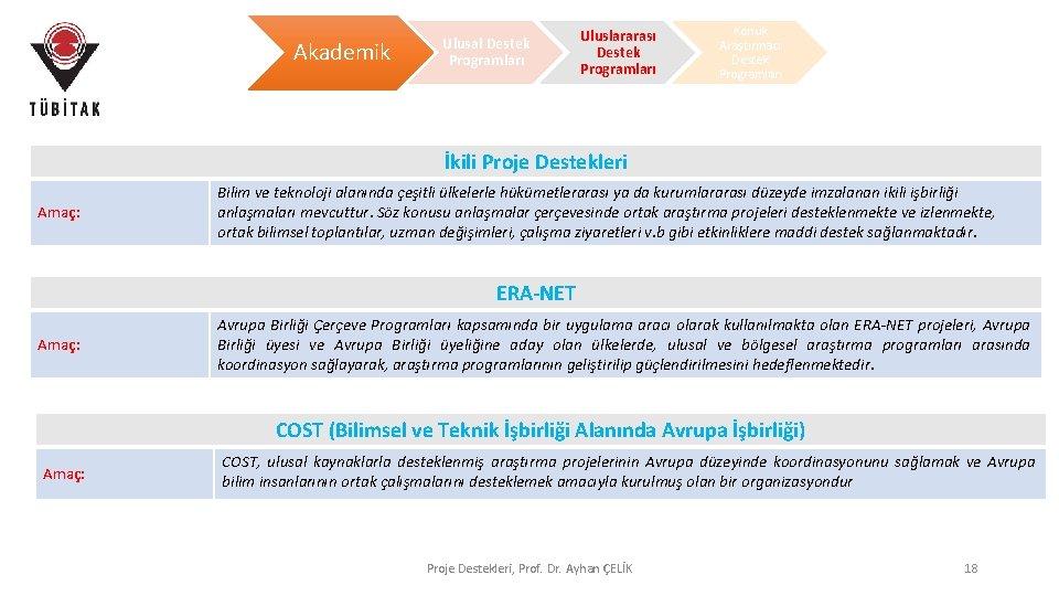 Akademik Ulusal Destek Programları Uluslararası Destek Programları Konuk Araştırmacı Destek Programları İkili Proje Destekleri