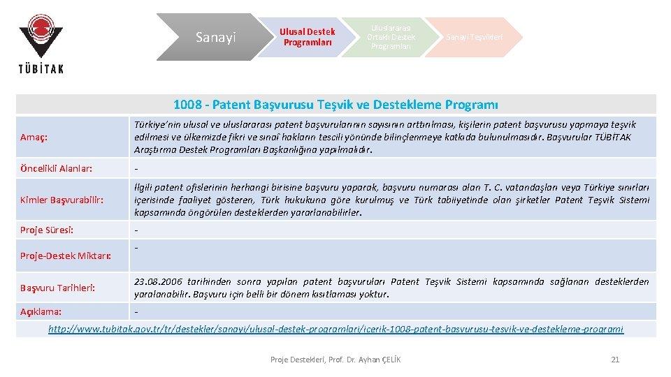 Sanayi Ulusal Destek Programları Uluslararası Ortaklı Destek Programları Sanayi Teşvikleri 1008 - Patent Başvurusu
