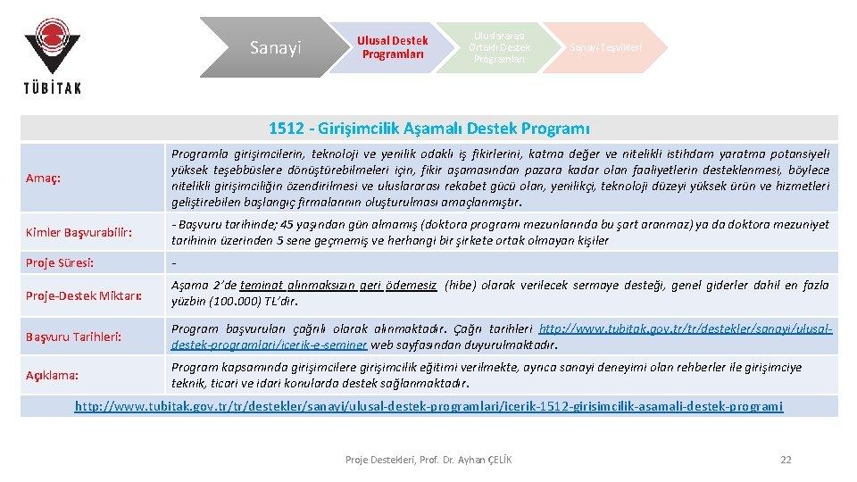 Sanayi Ulusal Destek Programları Uluslararası Ortaklı Destek Programları Sanayi Teşvikleri 1512 - Girişimcilik Aşamalı