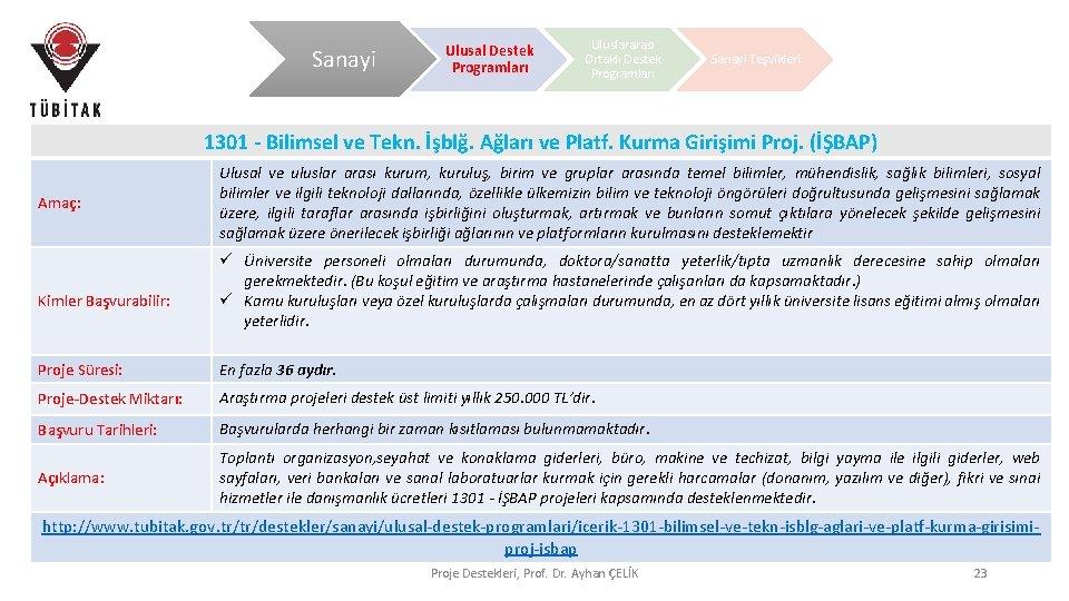 Sanayi Ulusal Destek Programları Uluslararası Ortaklı Destek Programları Sanayi Teşvikleri 1301 - Bilimsel ve