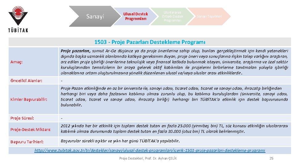 Sanayi Ulusal Destek Programları Uluslararası Ortaklı Destek Programları Sanayi Teşvikleri 1503 - Proje Pazarları
