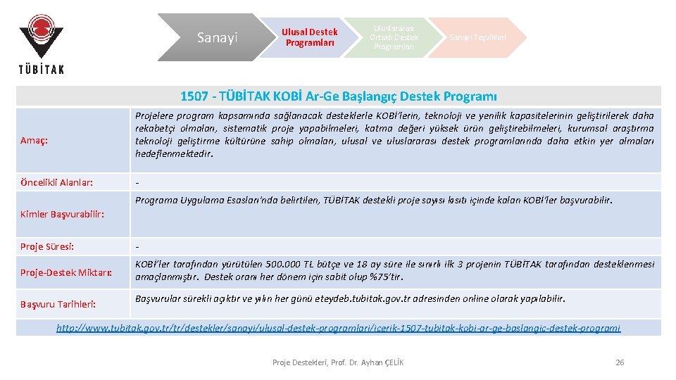 Sanayi Ulusal Destek Programları Uluslararası Ortaklı Destek Programları Sanayi Teşvikleri 1507 - TÜBİTAK KOBİ