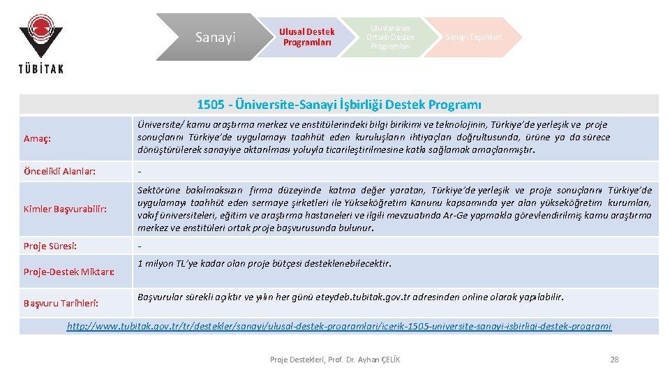Sanayi Ulusal Destek Programları Uluslararası Ortaklı Destek Programları Sanayi Teşvikleri 1505 - Üniversite-Sanayi İşbirliği