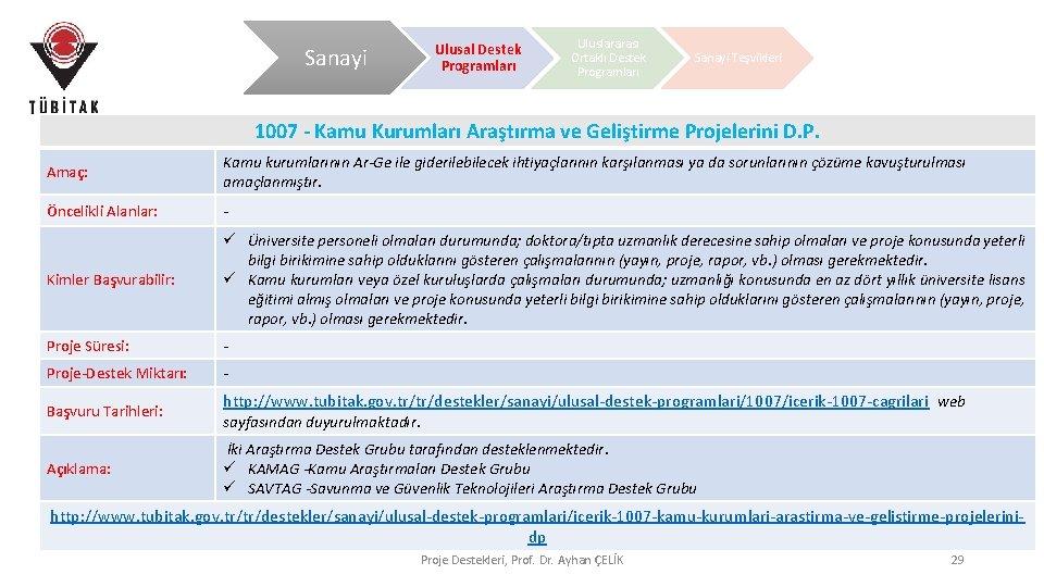 Sanayi Ulusal Destek Programları Uluslararası Ortaklı Destek Programları Sanayi Teşvikleri 1007 - Kamu Kurumları