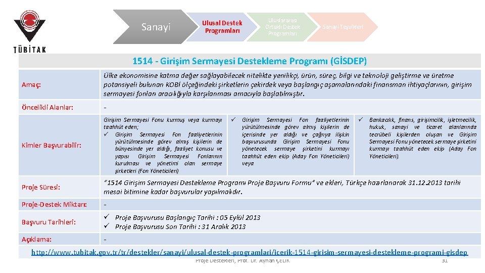 Sanayi Ulusal Destek Programları Uluslararası Ortaklı Destek Programları Sanayi Teşvikleri 1514 - Girişim Sermayesi