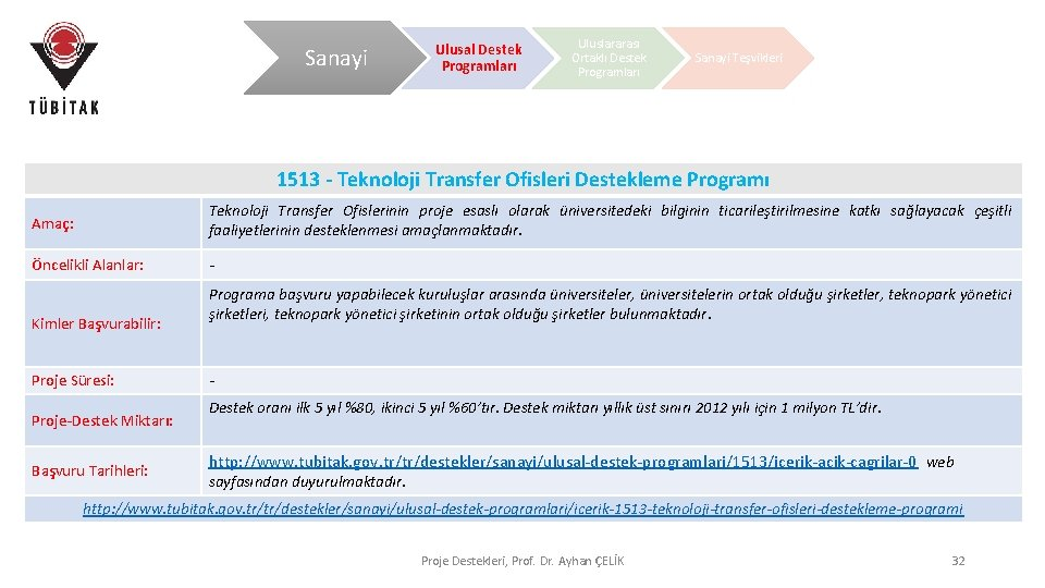 Sanayi Ulusal Destek Programları Uluslararası Ortaklı Destek Programları Sanayi Teşvikleri 1513 - Teknoloji Transfer