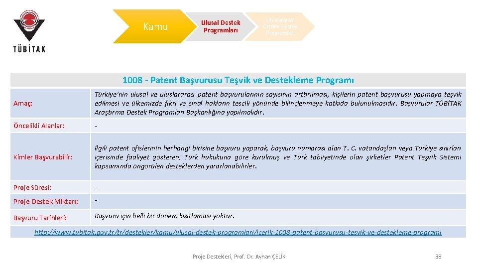 Kamu Ulusal Destek Programları Uluslararası Ortaklı Destek Programları 1008 - Patent Başvurusu Teşvik ve