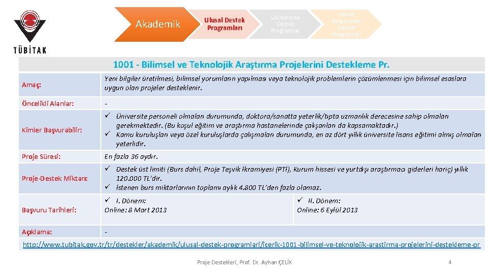 Akademik Ulusal Destek Programları Uluslararası Destek Programları Konuk Araştırmacı Destek Programları 1001 - Bilimsel