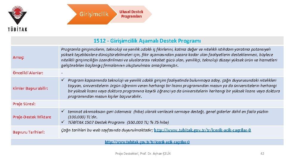 Girişimcilik Ulusal Destek Programları 1512 - Girişimcilik Aşamalı Destek Programı Amaç: Programla girişimcilerin, teknoloji