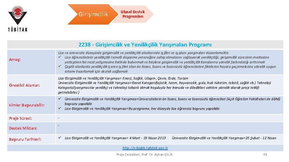 Girişimcilik Ulusal Destek Programları 2238 - Girişimcilik ve Yenilikçilik Yarışmaları Programı Amaç: Lise ve