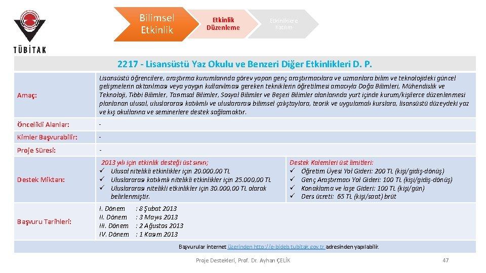 Bilimsel Etkinlik Düzenleme Etkinliklere Katılım 2217 - Lisansüstü Yaz Okulu ve Benzeri Diğer Etkinlikleri