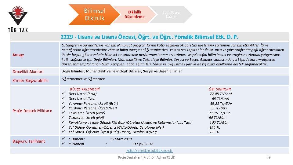 Bilimsel Etkinlik Düzenleme Etkinliklere Katılım 2229 - Lisans ve Lisans Öncesi, Öğrt. ve Öğrc.