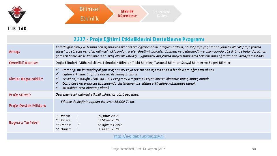 Bilimsel Etkinlik Düzenleme Etkinliklere Katılım 2237 - Proje Eğitimi Etkinliklerini Destekleme Programı Amaç: Yeterliliğini