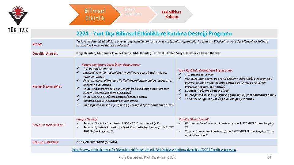 Bilimsel Etkinlik Düzenleme Etkinliklere Katılım 2224 - Yurt Dışı Bilimsel Etkinliklere Katılma Desteği Programı