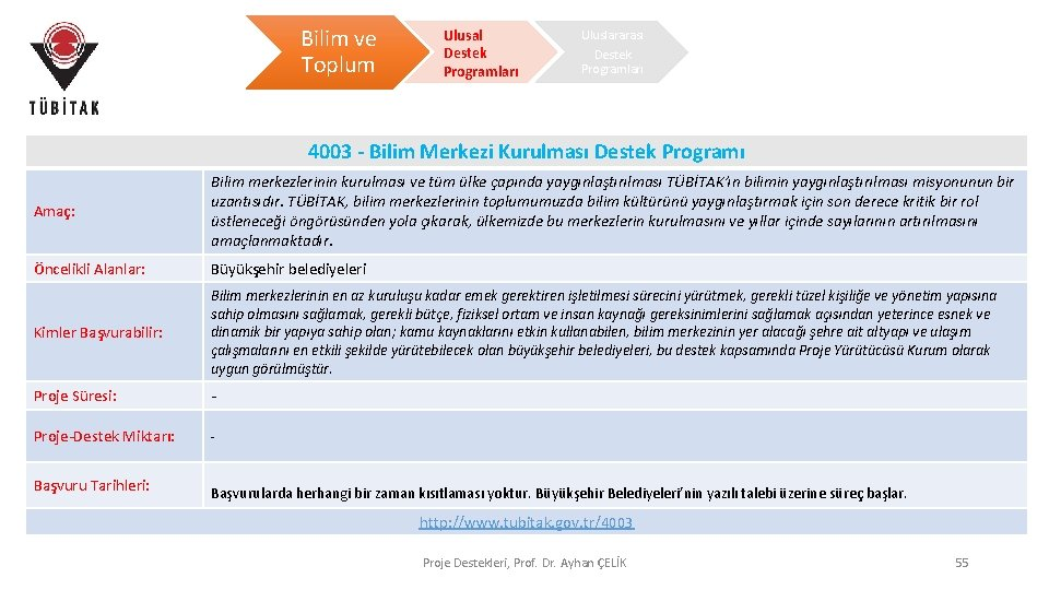 Bilim ve Toplum Ulusal Destek Programları Uluslararası Destek Programları 4003 - Bilim Merkezi Kurulması