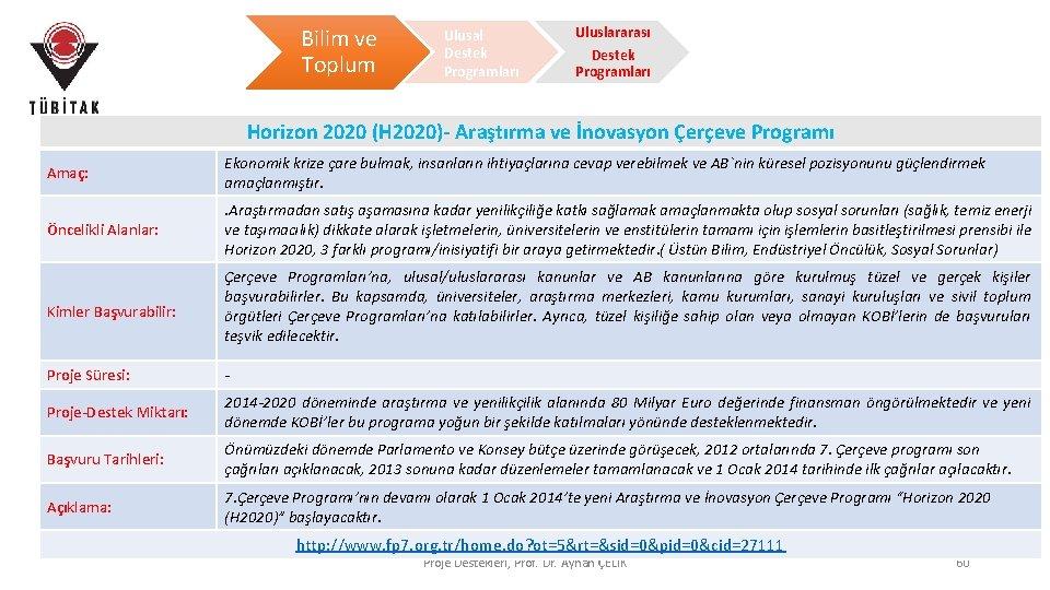 Bilim ve Toplum Ulusal Destek Programları Uluslararası Destek Programları Horizon 2020 (H 2020)- Araştırma