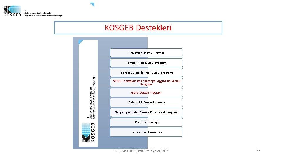 KOSGEB Destekleri Kobi Proje Destek Programı Tematik Proje Destek Programı İşbirliği Güçbirliği Proje Destek