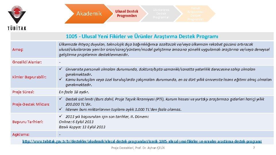 Akademik Ulusal Destek Programları Uluslararası Destek Programları Konuk Araştırmacı Destek Programları 1005 - Ulusal