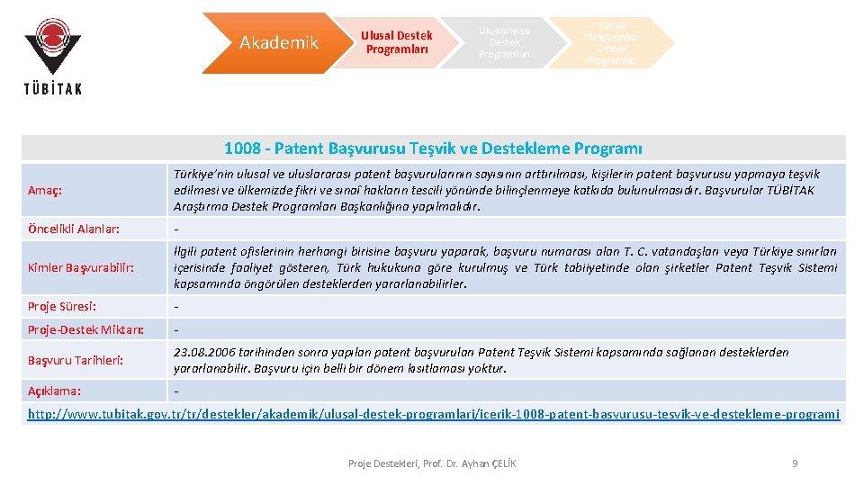 Akademik Ulusal Destek Programları Uluslararası Destek Programları Konuk Araştırmacı Destek Programları 1008 - Patent