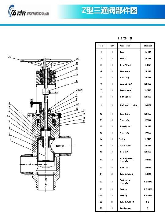 Z型三通阀部件图 Parts list Item QTY Description Material 1 1 Body 1. 6368 2 1