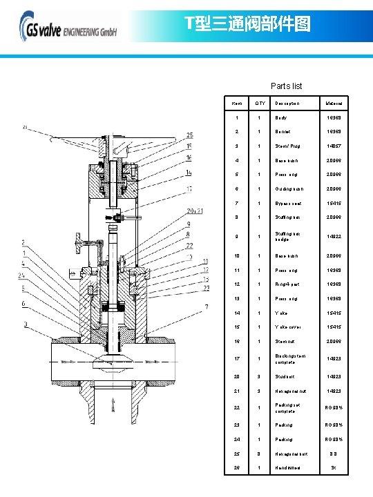 T型三通阀部件图 Parts list Item QTY Description Material 1 1 Body 1. 6368 2 1
