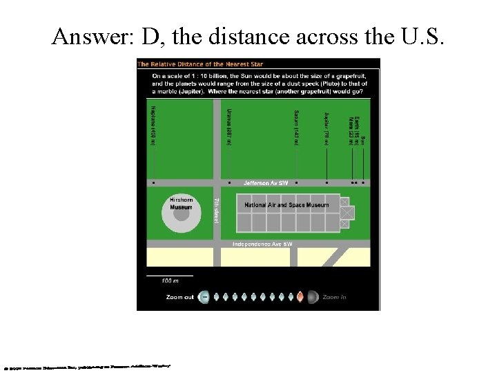 Answer: D, the distance across the U. S.