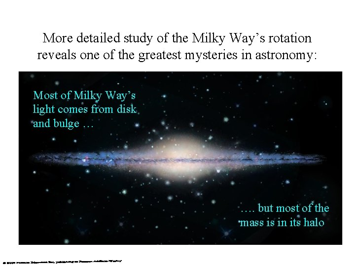 More detailed study of the Milky Way's rotation reveals one of the greatest mysteries