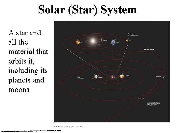 Solar (Star) System A star and all the material that orbits it, including its