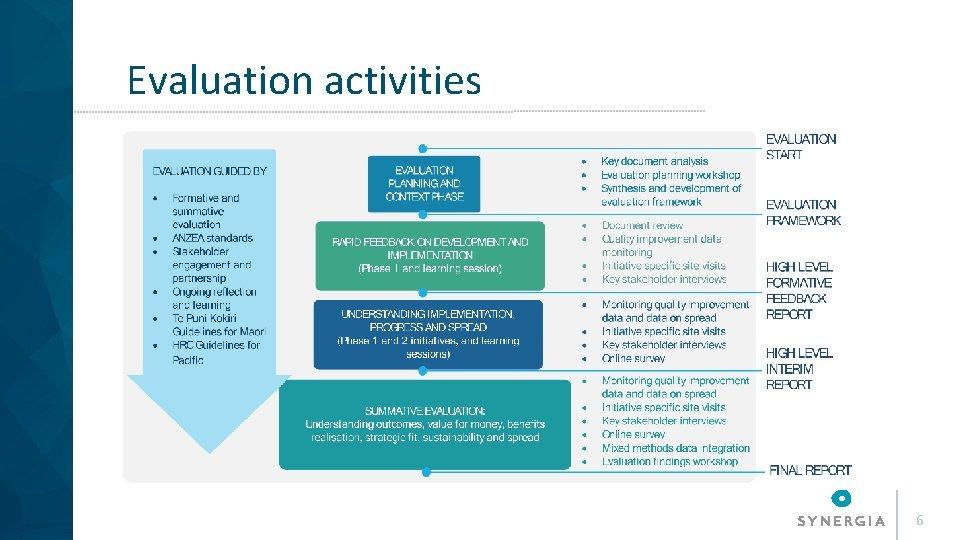 Evaluation activities 6
