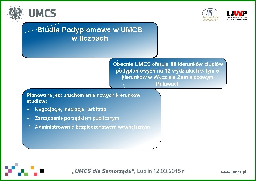 Studia Podyplomowe w UMCS w liczbach Obecnie UMCS oferuje 90 kierunków studiów podyplomowych na