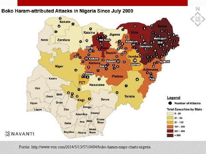 Forrás: http: //www. vox. com/2014/5/13/5710484/boko-haram-maps-charts-nigeria
