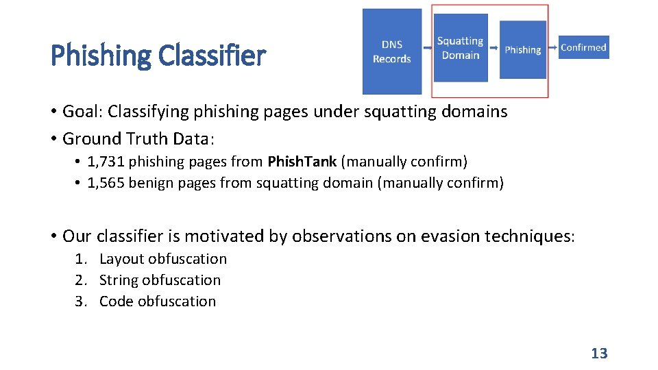 Phishing Classifier • Goal: Classifying phishing pages under squatting domains • Ground Truth Data: