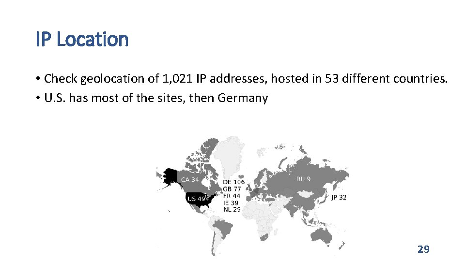 IP Location • Check geolocation of 1, 021 IP addresses, hosted in 53 different