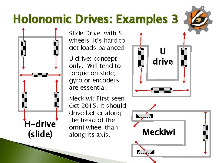 Holonomic Drives: Examples 3 Slide Drive: with 5 wheels, it's hard to get loads
